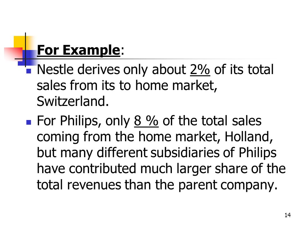14 For Example: Nestle derives only about 2% of its total sales from its to home market, Switzerland. For Philips, only 8 % of the total sales coming