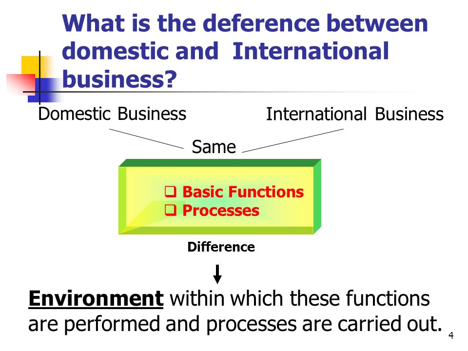 4 What is the deference between domestic and International business? Basic Functions Processes Domestic Business International Business Same Differenc