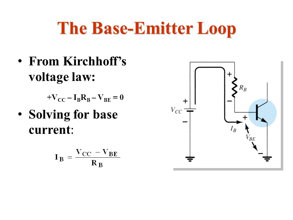 The Base-Emitter Loop From Kirchhoffs voltage law: +V CC – I B R B – V BE = 0 Solving for base current :