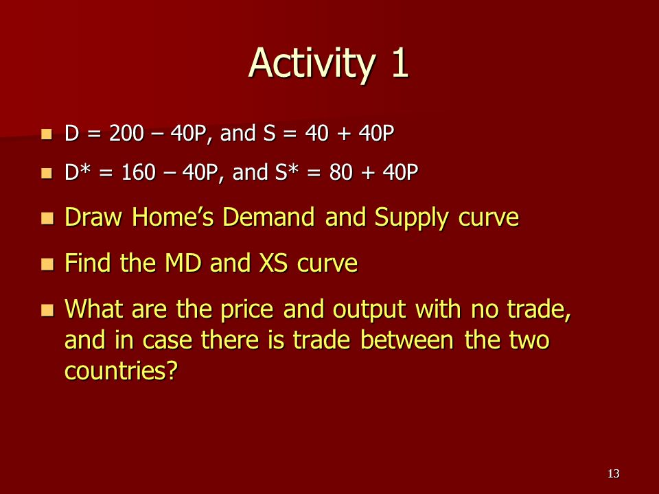 13 Activity 1 D = 200 – 40P, and S = 40 + 40P D = 200 – 40P, and S = 40 + 40P D* = 160 – 40P, and S* = 80 + 40P D* = 160 – 40P, and S* = 80 + 40P Draw