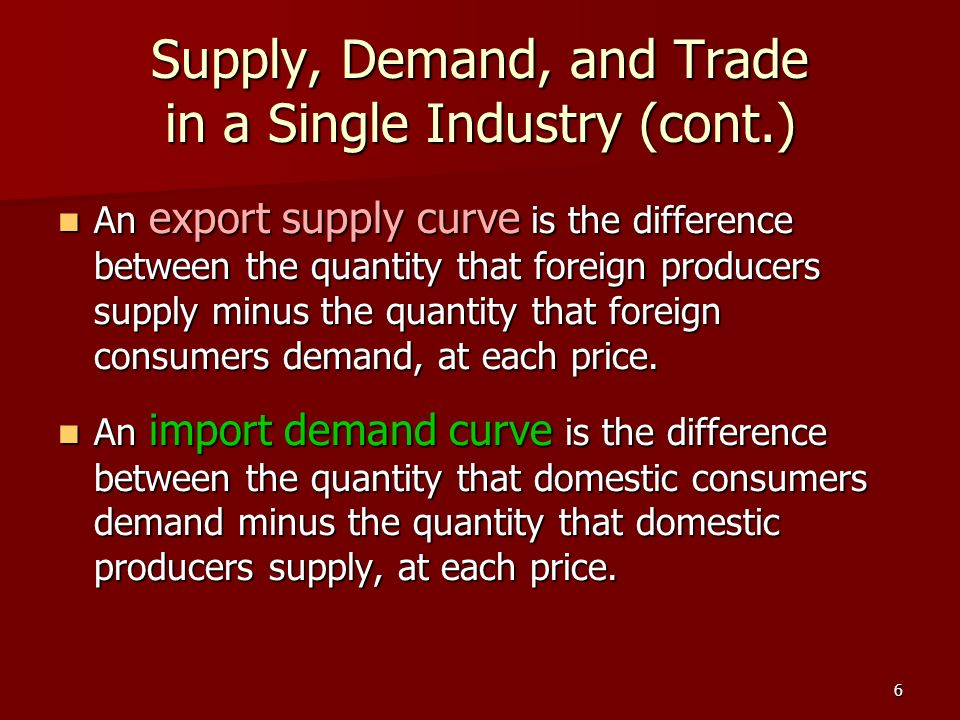 6 Supply, Demand, and Trade in a Single Industry (cont.) An export supply curve is the difference between the quantity that foreign producers supply m