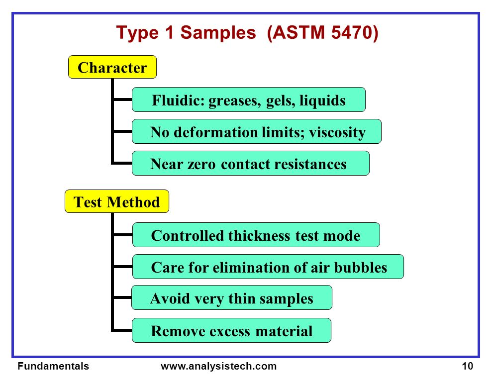 Fundamentals www.analysistech.com10 Type 1 Samples (ASTM 5470) Test Method Controlled thickness test mode Care for elimination of air bubbles Avoid very thin samples Remove excess material Character Fluidic: greases, gels, liquids No deformation limits; viscosity Near zero contact resistances