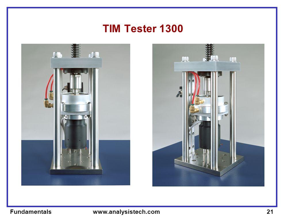 Fundamentals www.analysistech.com21 TIM Tester 1300