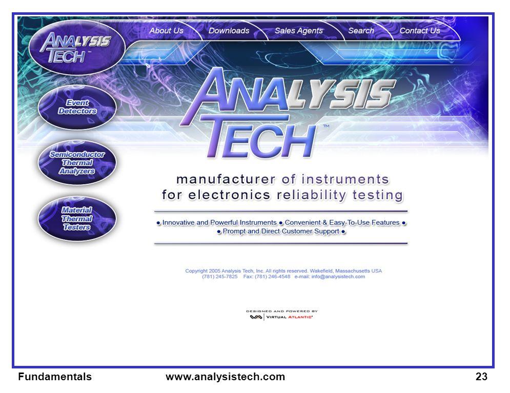 Fundamentals www.analysistech.com23