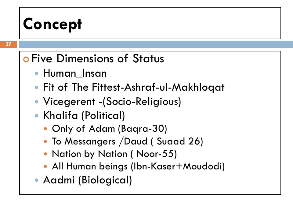 Concept 37 Five Dimensions of Status Human_Insan Fit of The Fittest-Ashraf-ul-Makhloqat Vicegerent -(Socio-Religious) Khalifa (Political) Only of Adam
