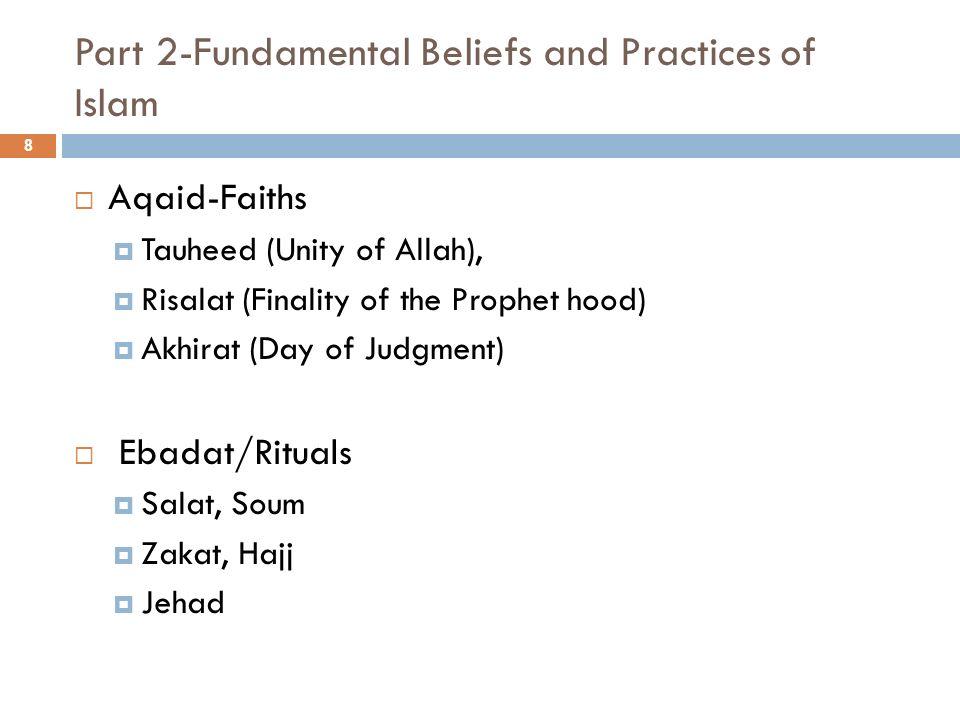 Part 3-Islamic Way of Life Sources of Shariah: The Qu ran, Sunnah, Ijma (Consensus), Qiyas and Ijtihad (reasoning).