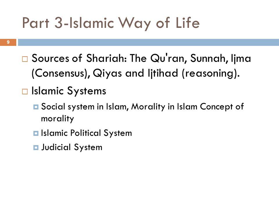 Part 3-Islamic Way of Life Sources of Shariah: The Qu'ran, Sunnah, Ijma (Consensus), Qiyas and Ijtihad (reasoning). Islamic Systems Social system in I