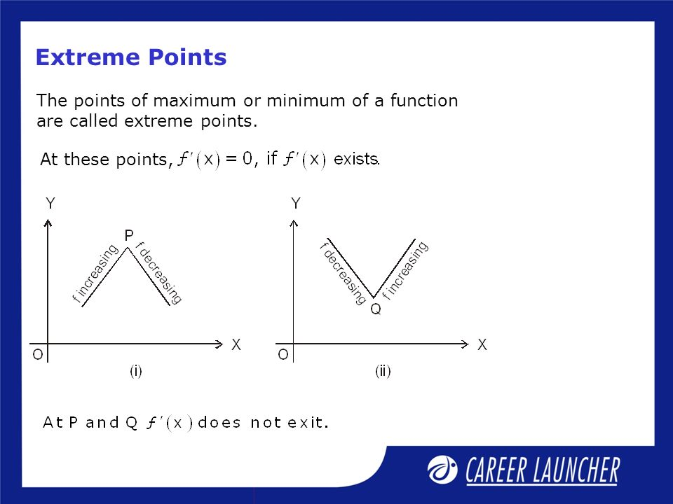 Extreme Points The points of maximum or minimum of a function are called extreme points.