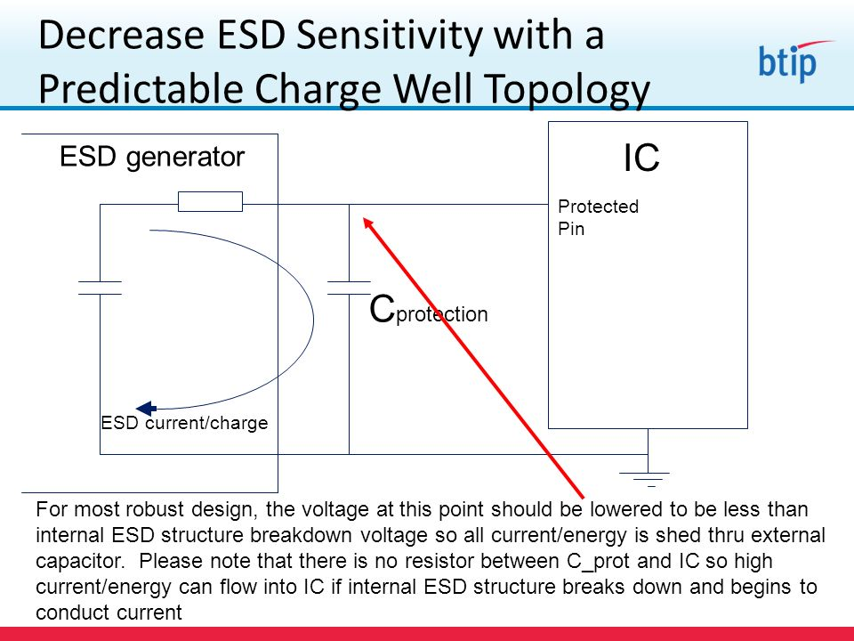 Decrease ESD Sensitivity with a Predictable Charge Well Topology For most robust design, the voltage at this point should be lowered to be less than i