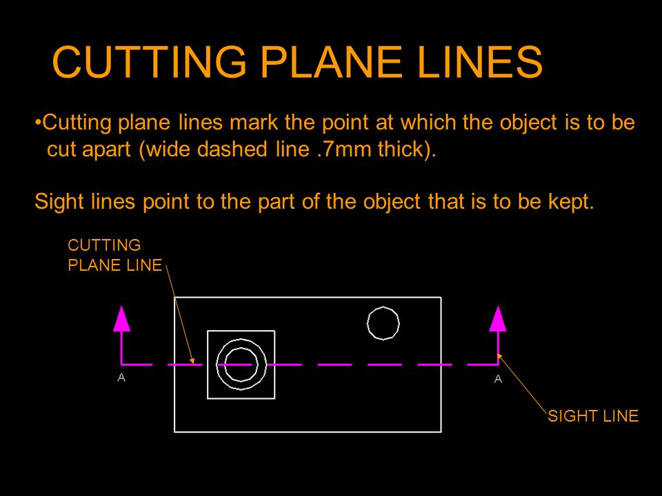CUTTING PLANE LINES Cutting plane lines mark the point at which the object is to be cut apart (wide dashed line.7mm thick). Sight lines point to the p