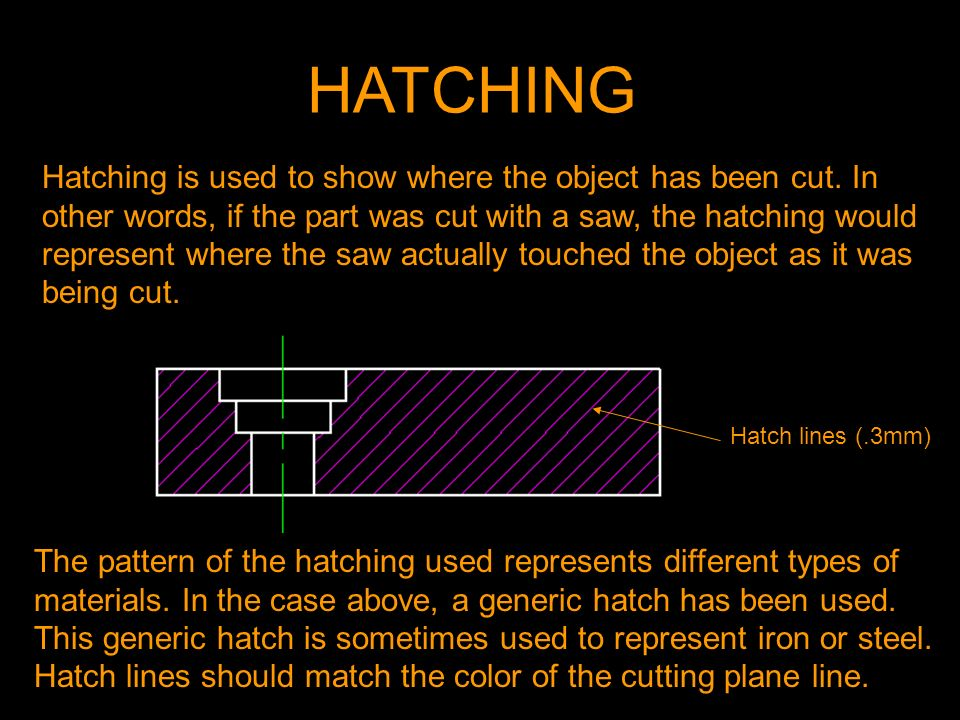 HATCHING Hatching is used to show where the object has been cut. In other words, if the part was cut with a saw, the hatching would represent where th