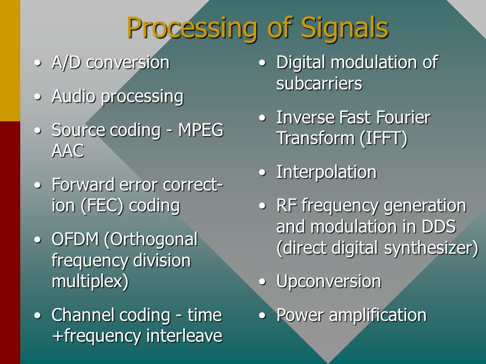 Processing of Signals A/D conversionA/D conversion Audio processingAudio processing Source coding - MPEG AACSource coding - MPEG AAC Forward error correct- ion (FEC) codingForward error correct- ion (FEC) coding OFDM (Orthogonal frequency division multiplex)OFDM (Orthogonal frequency division multiplex) Channel coding - time +frequency interleaveChannel coding - time +frequency interleave Digital modulation of subcarriersDigital modulation of subcarriers Inverse Fast Fourier Transform (IFFT)Inverse Fast Fourier Transform (IFFT) InterpolationInterpolation RF frequency generation and modulation in DDS (direct digital synthesizer)RF frequency generation and modulation in DDS (direct digital synthesizer) UpconversionUpconversion Power amplificationPower amplification