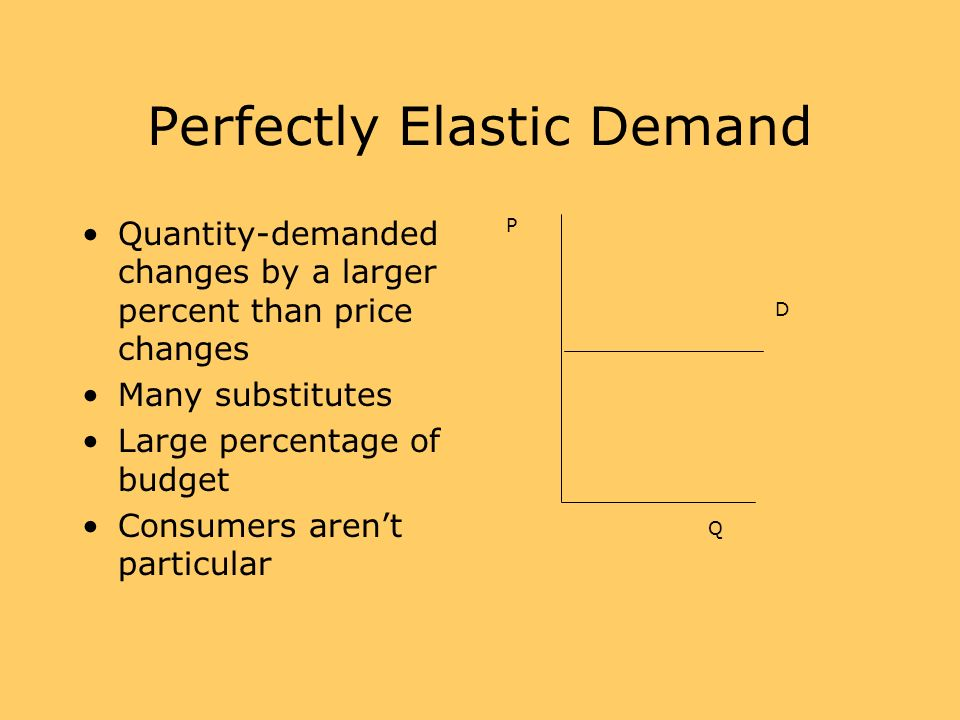 Perfectly Elastic Demand Quantity-demanded changes by a larger percent than price changes Many substitutes Large percentage of budget Consumers arent