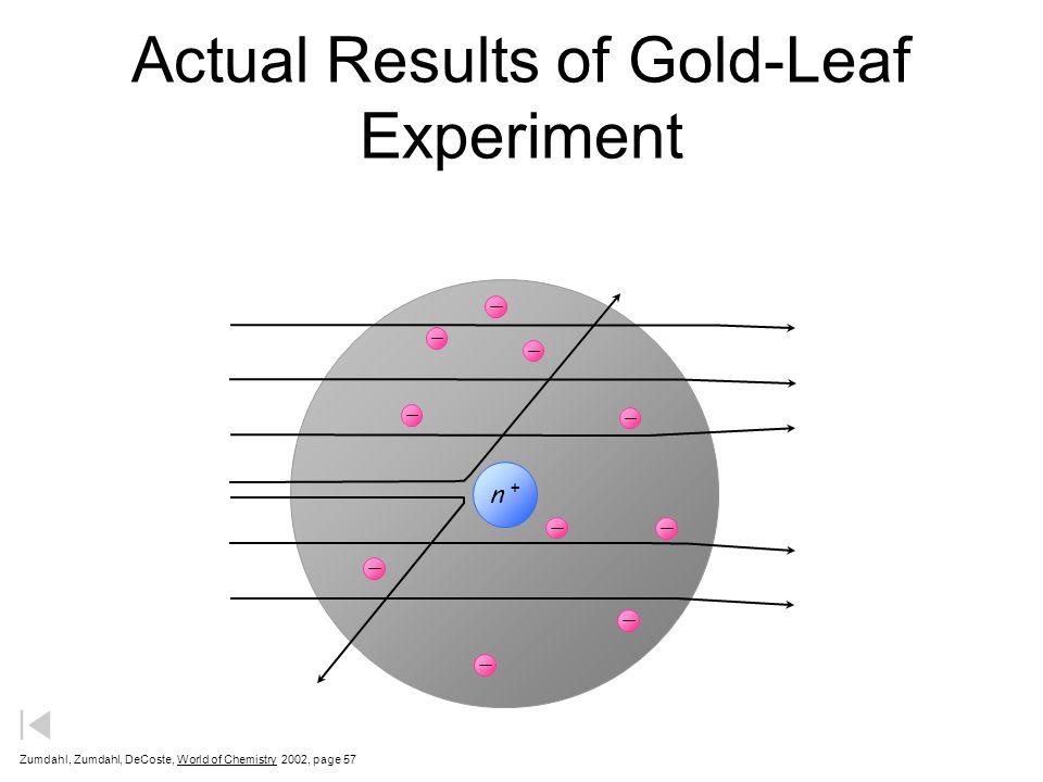 Rutherfords Experiment Zumdahl, Zumdahl, DeCoste, World of Chemistry 2002, page 56