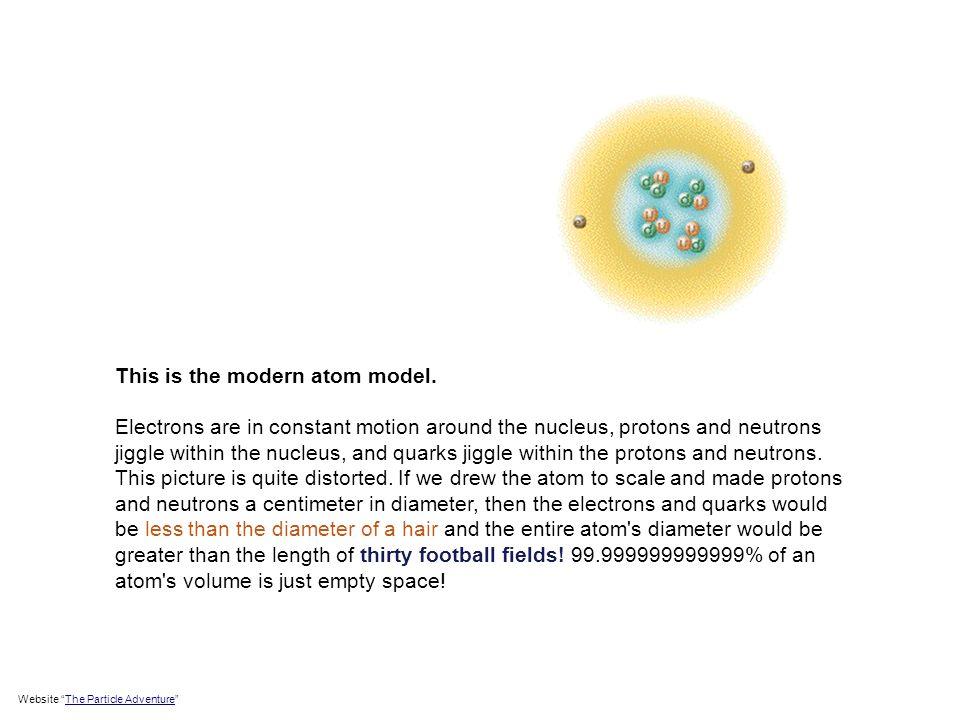 The Rutherford Atom Zumdahl, Zumdahl, DeCoste, World of Chemistry 2002, page 57 n + - - - - - - - - - -
