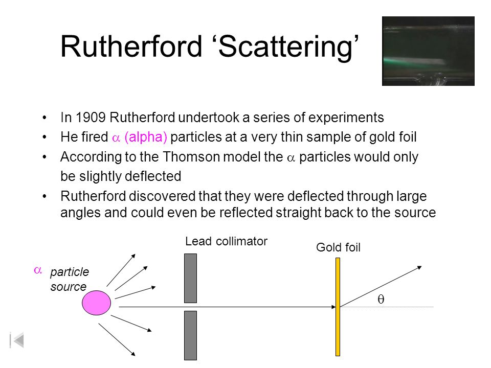 """Presentation """"Rutherford Model of the Atom (The modern view of the ..."""