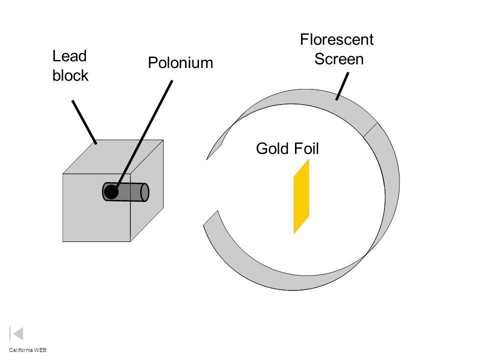Lead block Polonium Gold Foil Florescent Screen California WEB