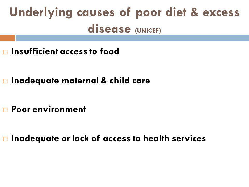 Underlying causes of poor diet & excess disease (UNICEF) Insufficient access to food Inadequate maternal & child care Poor environment Inadequate or l
