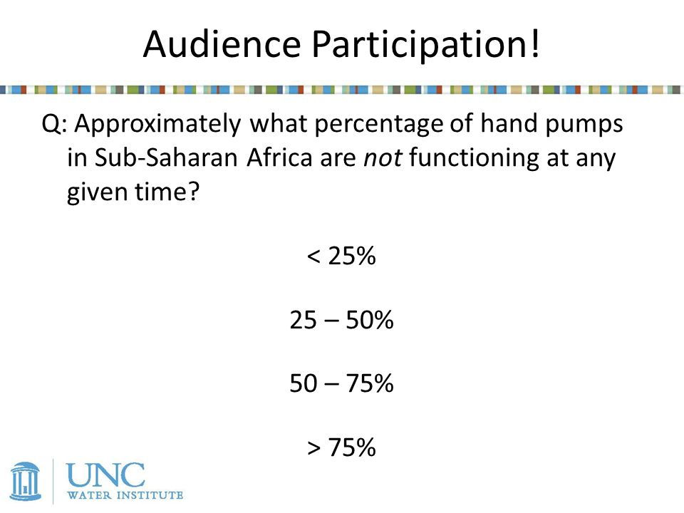 Q: Approximately what percentage of hand pumps in Sub-Saharan Africa are not functioning at any given time.