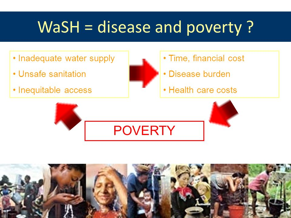 WaSH = disease and poverty .