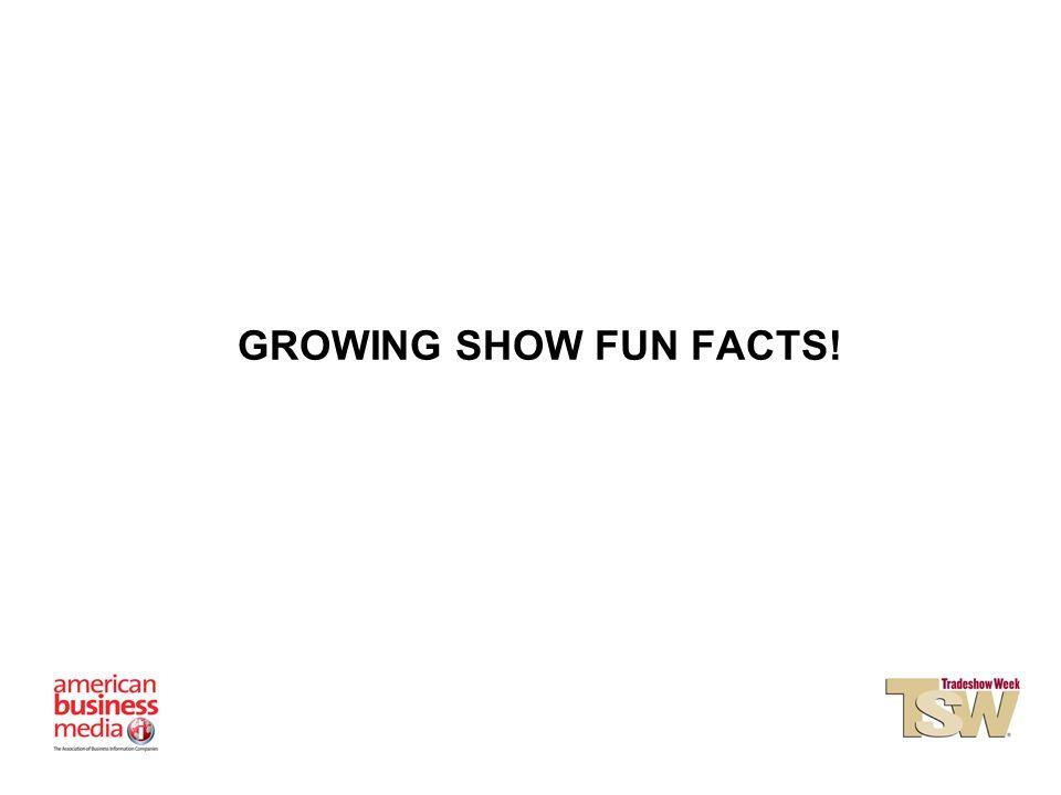 GROWING SHOW FUN FACTS!