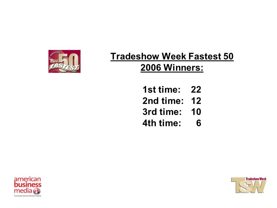 Tradeshow Week Fastest 50 2006 Winners: 1st time: 22 2nd time: 12 3rd time: 10 4th time: 6