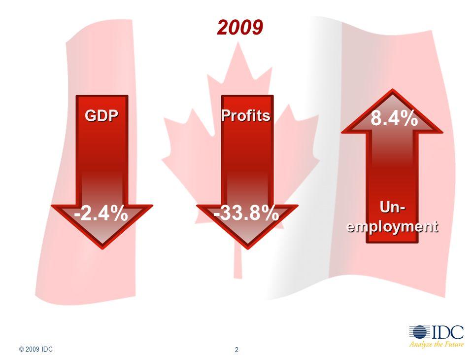 Jan-14 © 2009 IDC 2 GDP Profits Un- employment -2.4% -33.8% 8.4% 2009