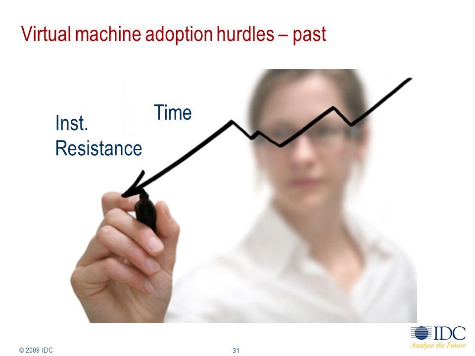 Jan-14 © 2009 IDC 31 Virtual machine adoption hurdles – past Time Inst. Resistance