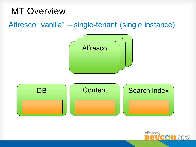 MT Overview Content DB Search Index Alfresco Alfresco vanilla – single-tenant (single instance)