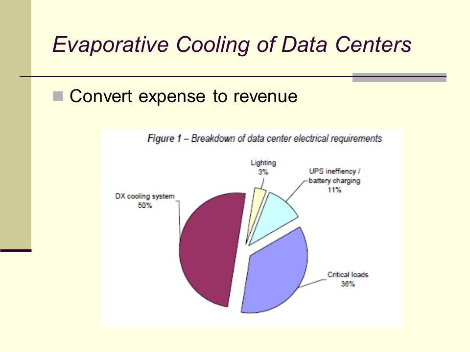 Evaporative Cooling of Data Centers DALLAS WICHITA SACRAMENTO