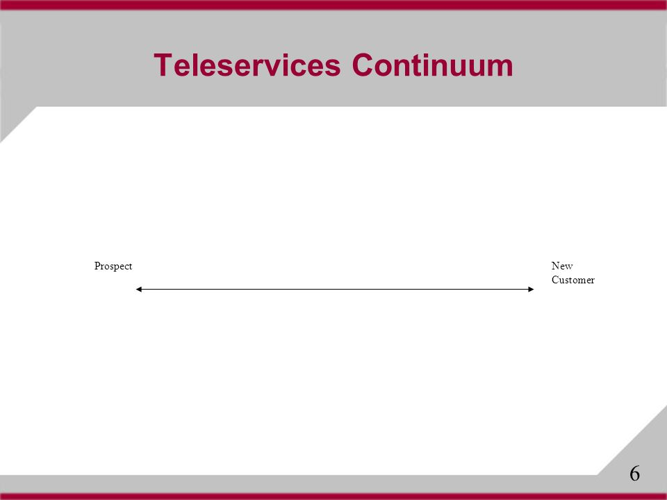 Teleservices Continuum ProspectNew Customer 6