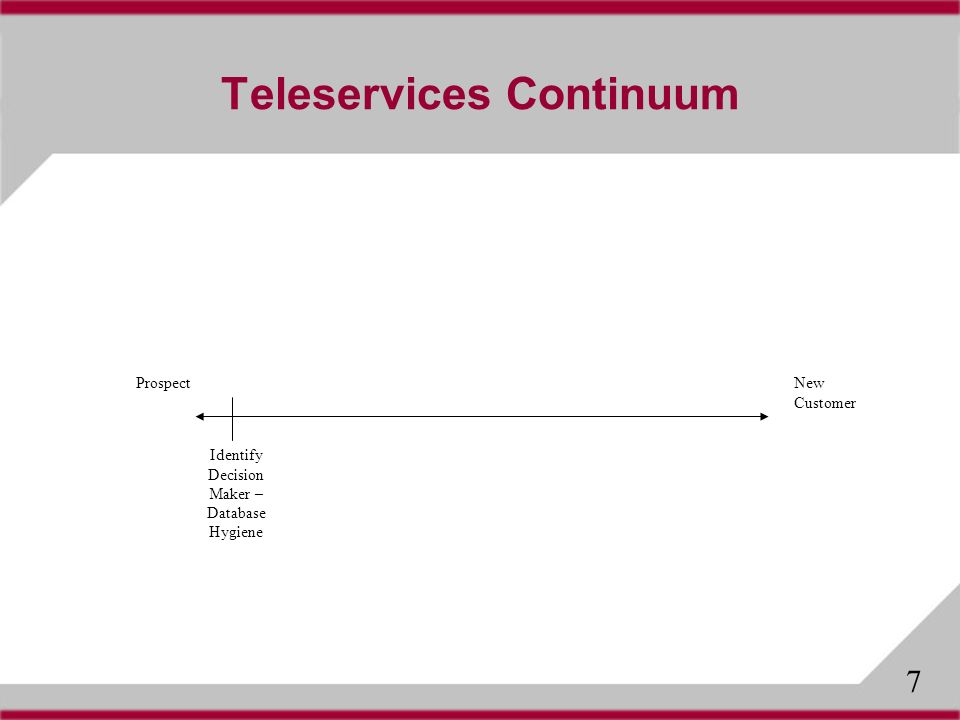 Teleservices Continuum ProspectNew Customer Identify Decision Maker – Database Hygiene 7