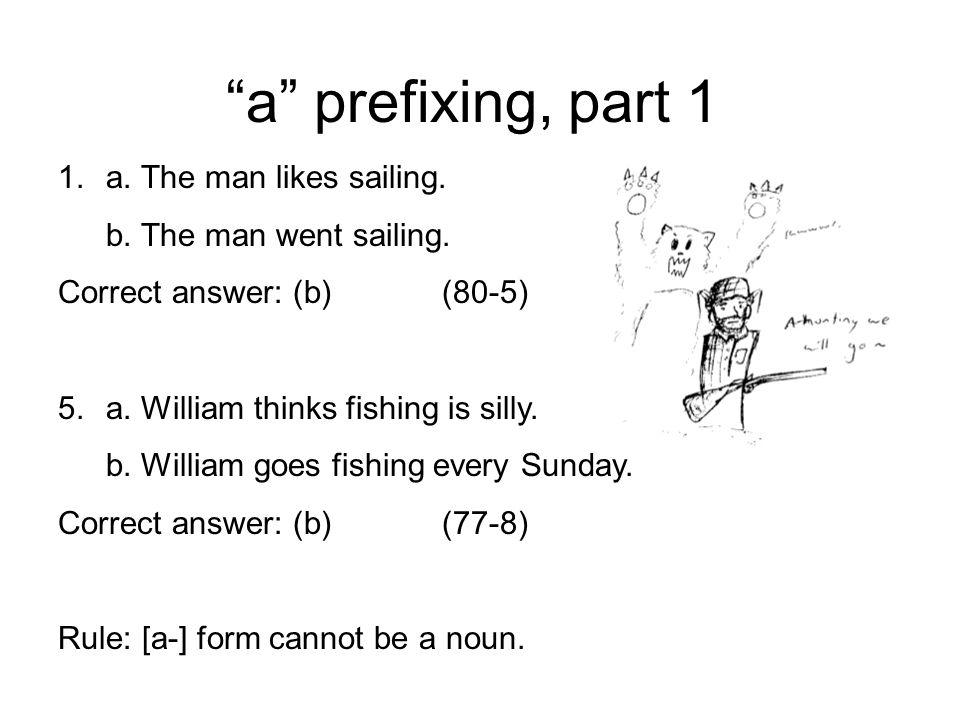 a prefixing, part 1 1.a.The man likes sailing. b.