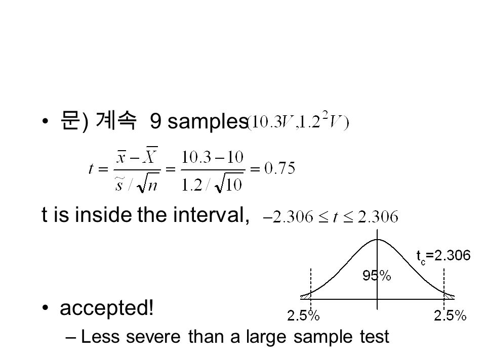 ) 9 samples t is inside the interval, accepted! –Less severe than a large sample test