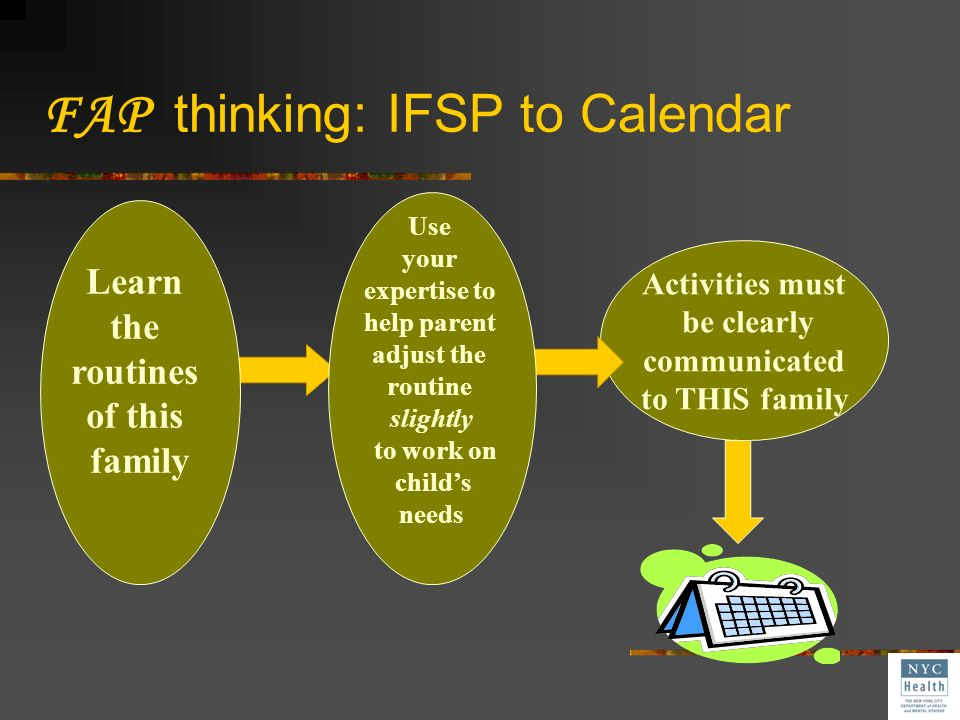 Thinking in FAP : 3 questions Interventionist thinking… 1) What activities can families complete between sessions to support progress? 2) What are the