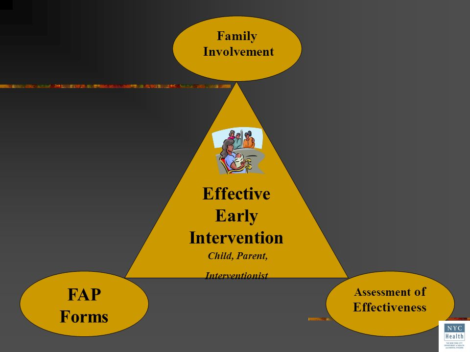 FAP: New expectations for EI Interventionists Learn about the child/familys routines Design simple activities that can easily be made a part of the us