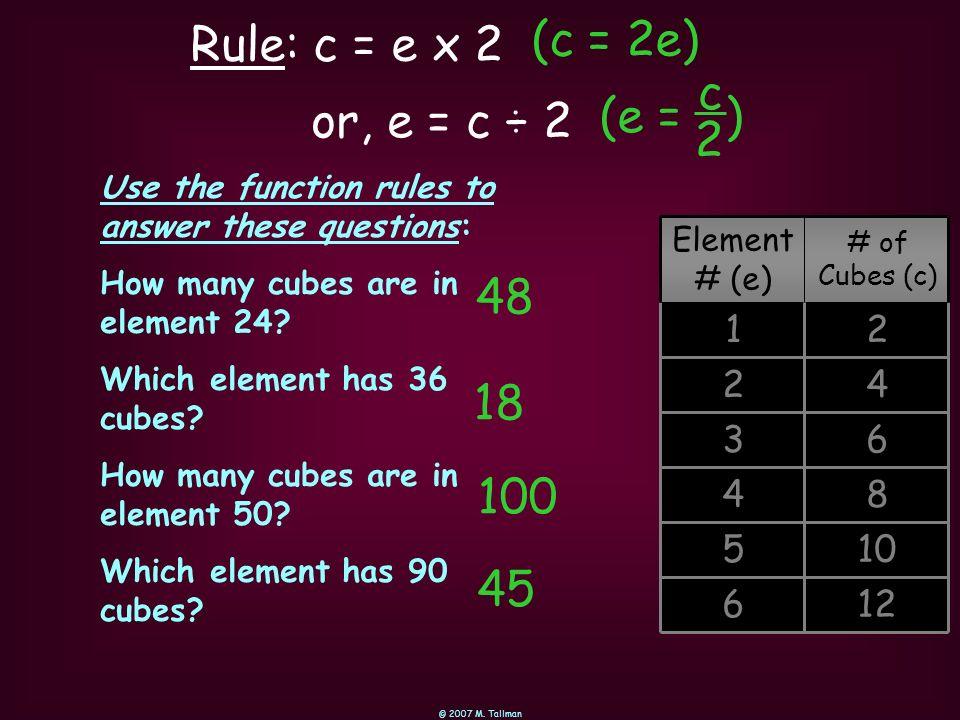 © 2007 M. Tallman 126 105 84 63 42 21 # of Cubes (c) Element # (e) 1 2 3 45 6 Rule: c = e × 2or, e = c ÷ 2 Rule ?
