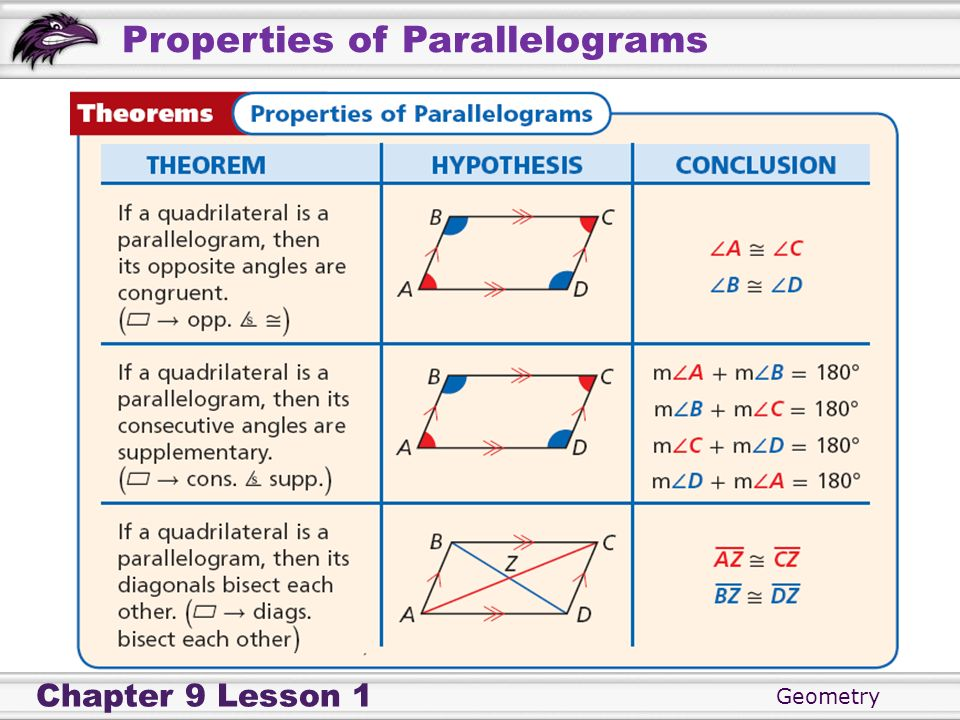 Geometry Chapter 9 Lesson 1 Properties of Parallelograms