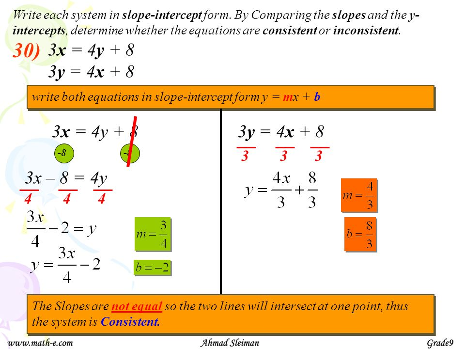 3x = 4y + 8 3y = 4x + 8 write both equations in slope-intercept form y = mx + b Write each system in slope-intercept form. By Comparing the slopes and