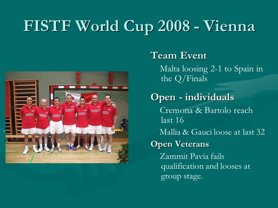 FISTF World Cup 2008 - Vienna Team Event Malta loosing 2-1 to Spain in the Q/Finals Open - individuals Cremona & Bartolo reach last 16 Mallia & Gauci loose at last 32 Open Veterans Zammit Pavia fails qualification and looses at group stage.