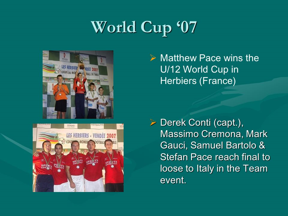World Cup 07 Matthew Pace wins the U/12 World Cup in Herbiers (France) Derek Conti (capt.), Massimo Cremona, Mark Gauci, Samuel Bartolo & Stefan Pace reach final to loose to Italy in the Team event.