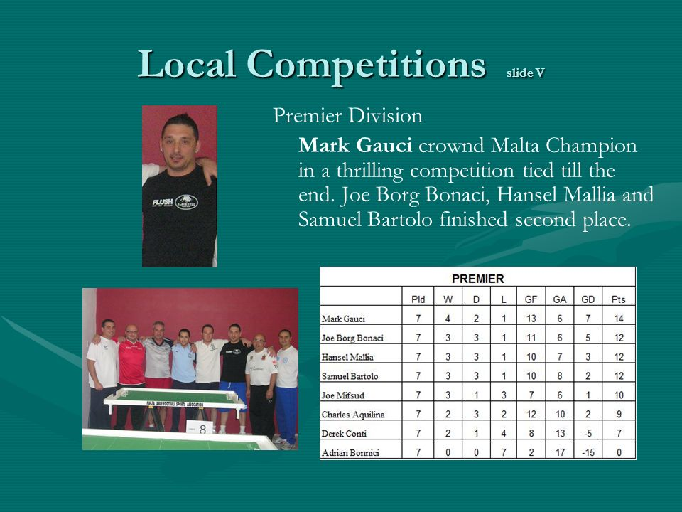 Local Competitions slide V Premier Division Mark Gauci crownd Malta Champion in a thrilling competition tied till the end.