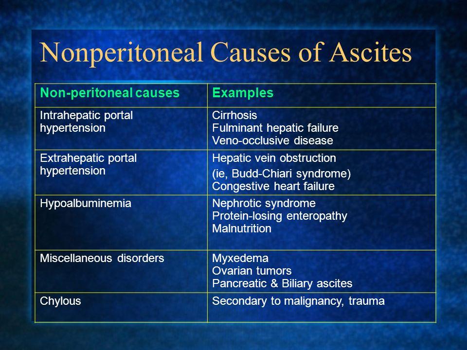 Nonperitoneal Causes of Ascites Non-peritoneal causesExamples Intrahepatic portal hypertension Cirrhosis Fulminant hepatic failure Veno-occlusive dise