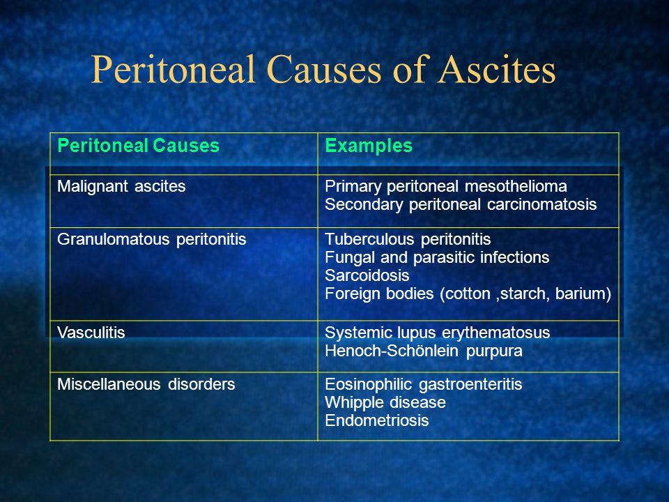 Peritoneal Causes of Ascites Peritoneal CausesExamples Malignant ascitesPrimary peritoneal mesothelioma Secondary peritoneal carcinomatosis Granulomat