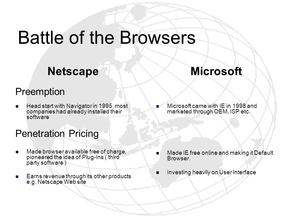 Battle of the Browsers Microsoft came with IE in 1998 and marketed through OEM, ISP etc. Made IE free online and making it Default Browser. Investing