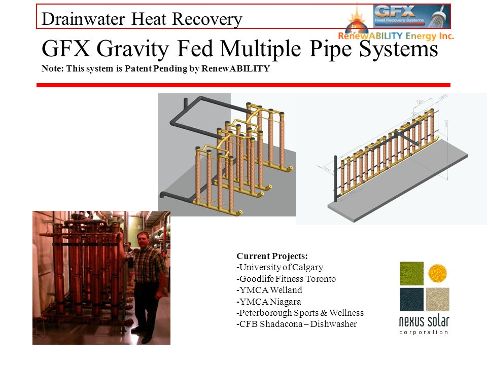Drainwater Heat Recovery GFX Gravity Fed Multiple Pipe Systems Note: This system is Patent Pending by RenewABILITY Current Projects: -University of Ca