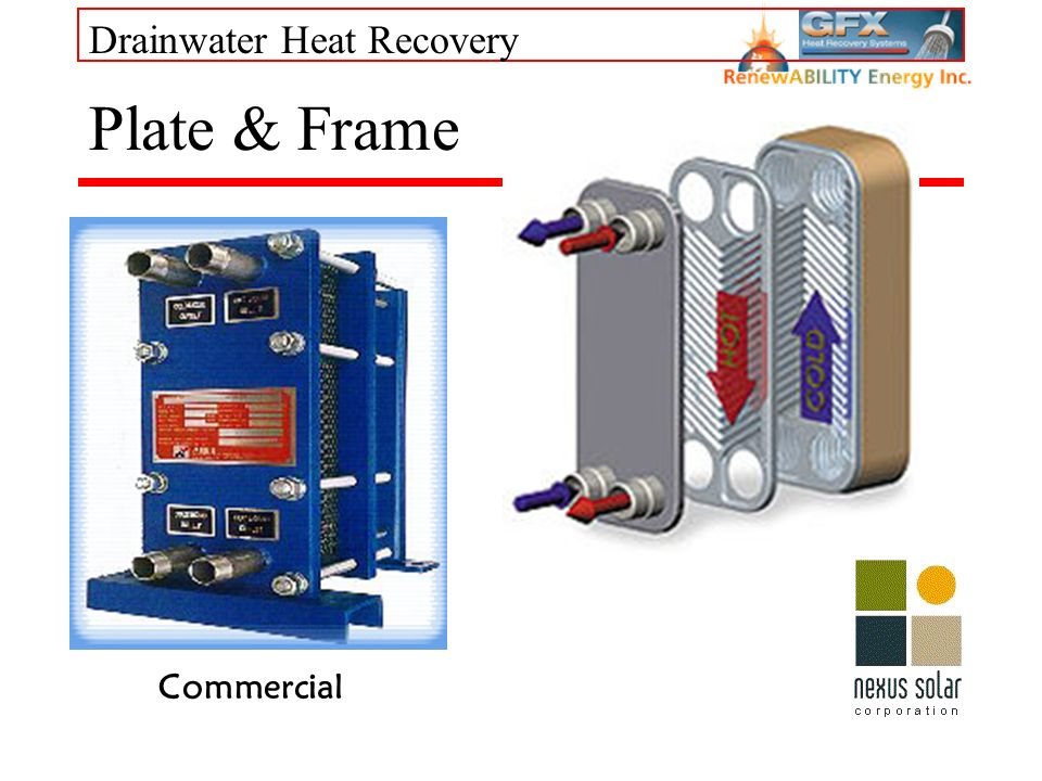 Drainwater Heat Recovery Plate & Frame Commercial