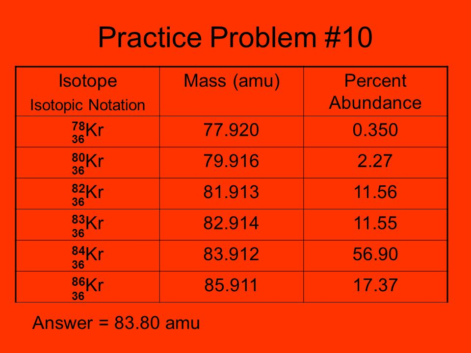 Practice Problem #10 Answer = 83.80 amu Isotope Isotopic Notation Mass (amu)Percent Abundance 78 Kr77.9200.350 80 Kr79.9162.27 82 Kr81.91311.56 83 Kr8