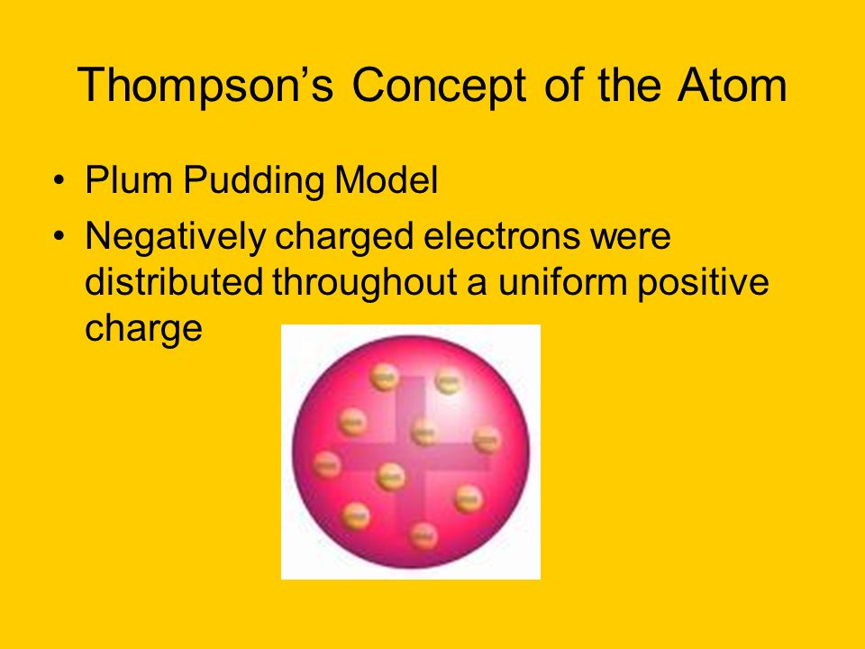 Thompsons Concept of the Atom Plum Pudding Model Negatively charged electrons were distributed throughout a uniform positive charge