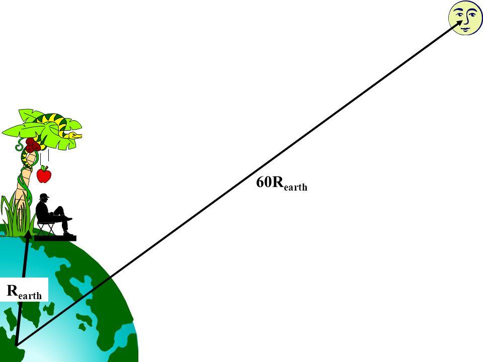 R earth 60R earth